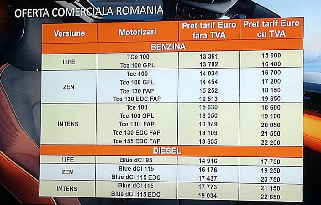 cât costă Renault Captur